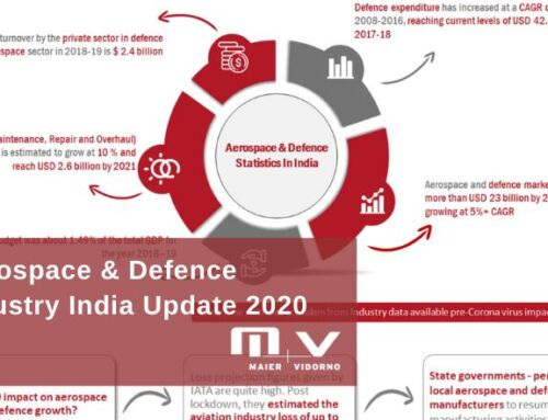 Aerospace & Defence Industry India Update 2020