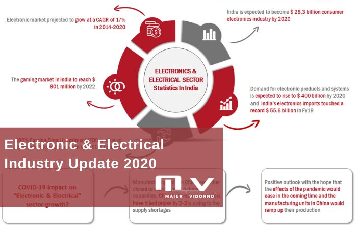 Electronic & Electrical Sector Industry India Update 2020