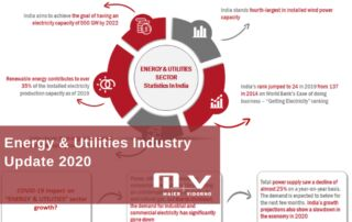 Energy & Utilities Industry India Update 2020