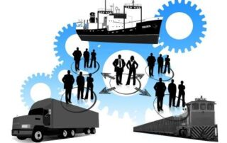 Order Processing and Supply Chain Management in India