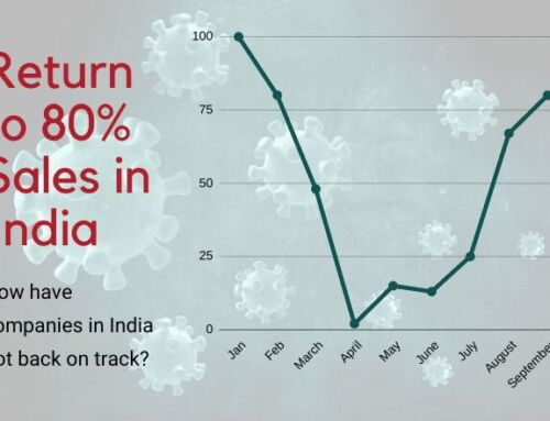 ONLINE PANEL DISCUSSION: Sales in India back to 80%
