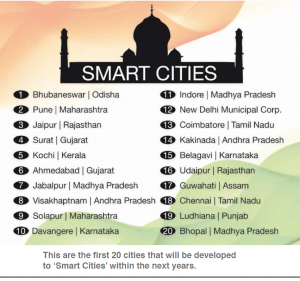 smartcities-modified india